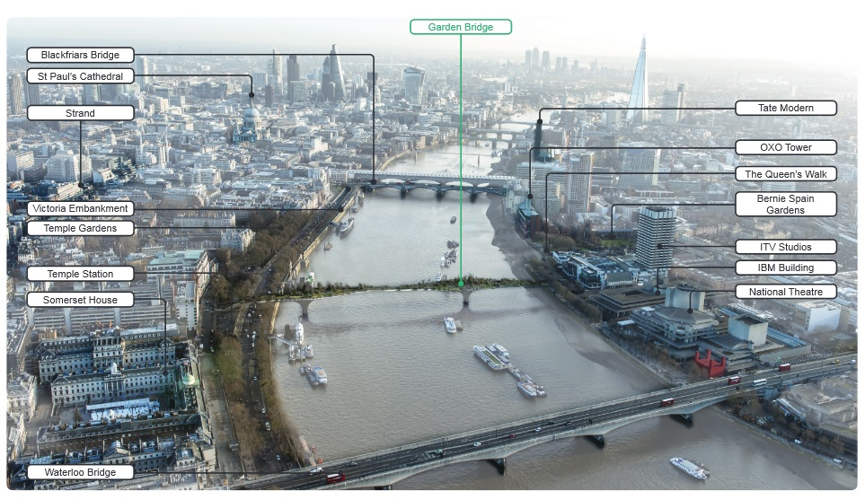 Garden Bridge planned location