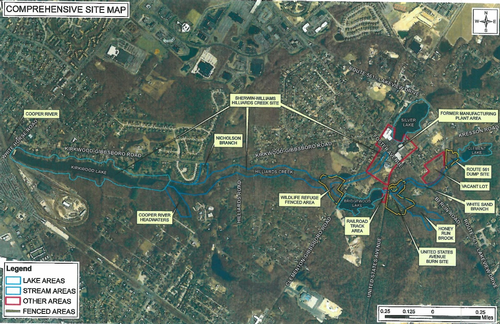 SW site map