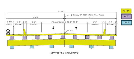 Halls River Bridge plan
