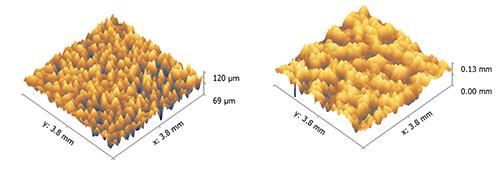 Peak density using smaller abrasive comparison