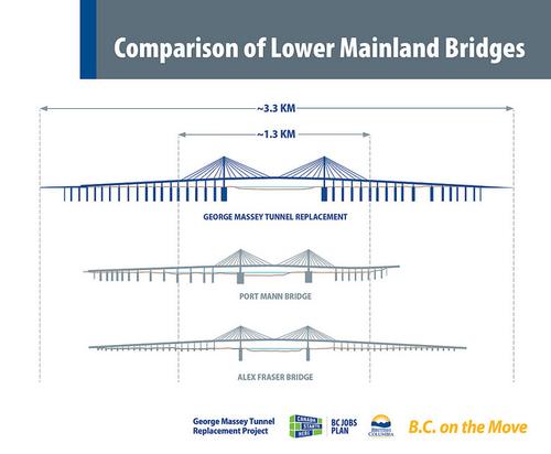 Massey bridge length