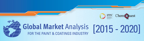 Global Market Analysis