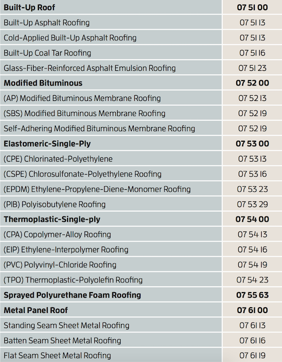 Adding Value to Your Roof Coating Program : PaintSquare News