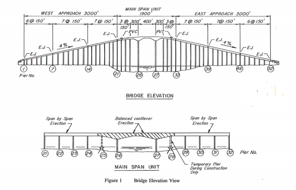 Edwards Bridge diagram